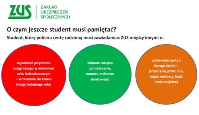 Informacja ZUS dla studentów